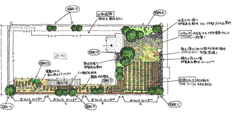 駐車場を庭として考える